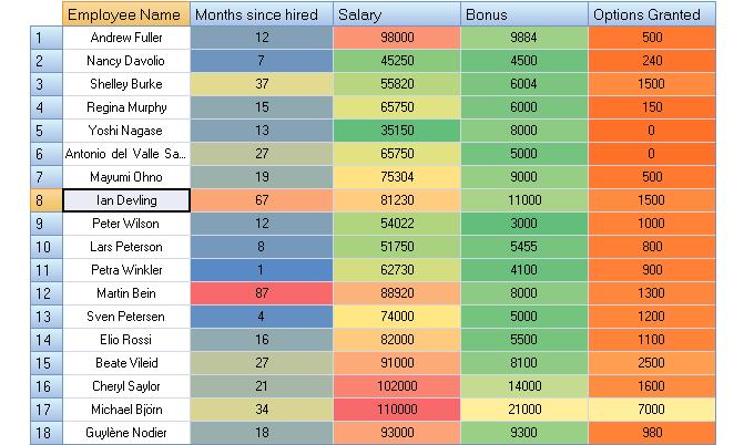 Maligai Saman List In Tamil Excel Download